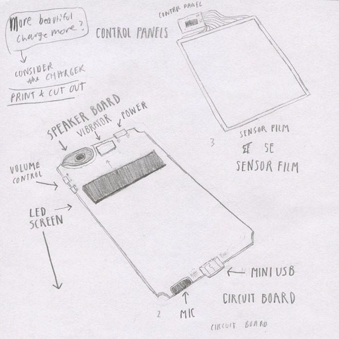 antysmartfon telefon zaprojektowany z my l o jego minimalnym wykorzystaniu. Black Bedroom Furniture Sets. Home Design Ideas